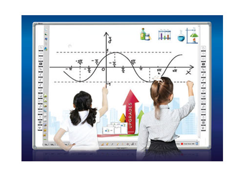 INTECH Infrared Interactive Whiteboard